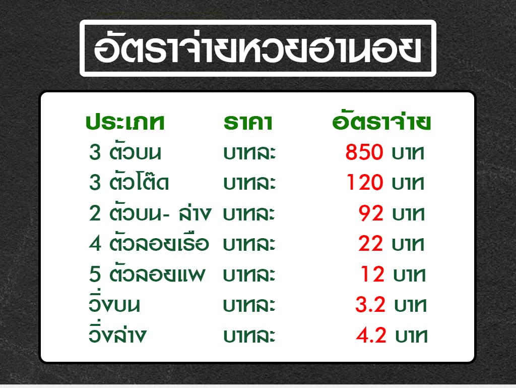 Hanoi lottery payout rate